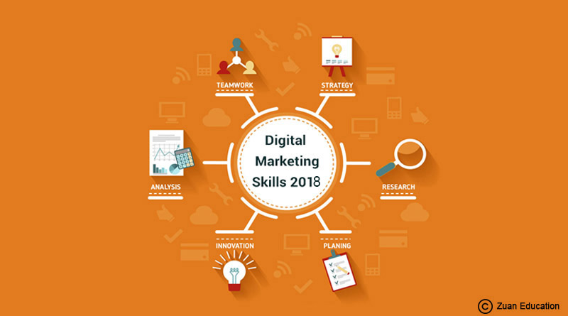 What are the essential skills required as a Digital Media Specialist