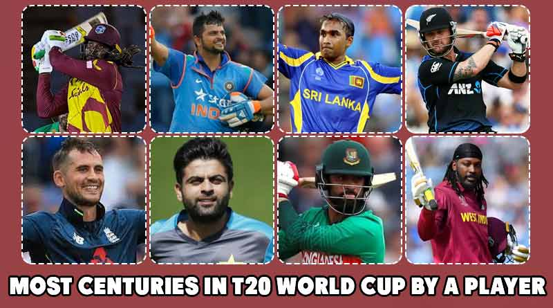 most centuries in t20 world cup by a player